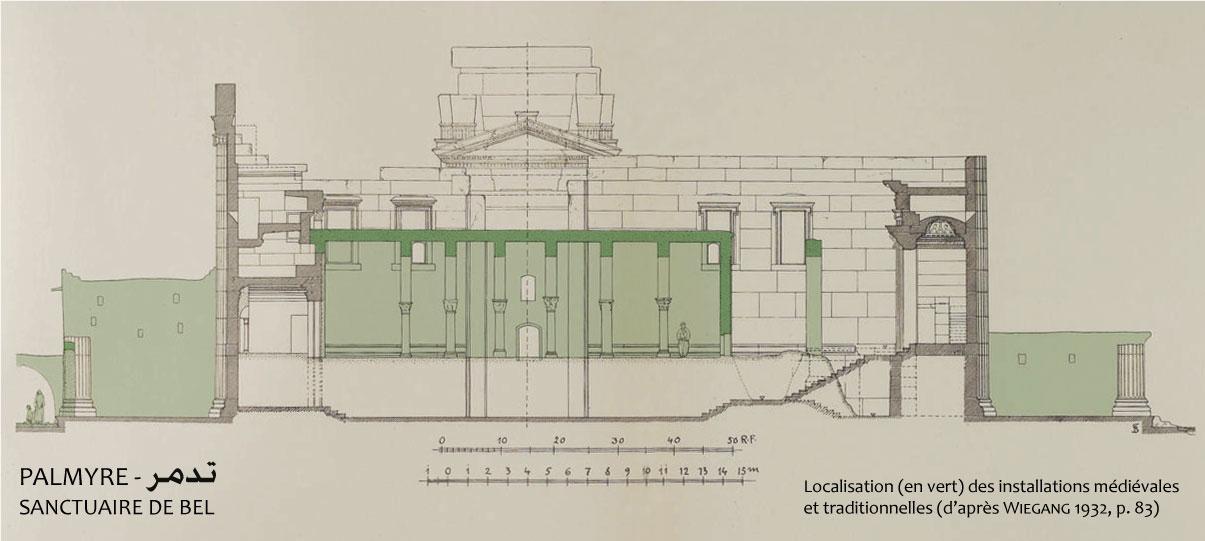 Coupe longitudinale sur le temple de Bel, mise en évidence des réoccupations médiévales dans les portiques et la cella (d'après WIEGANG 1932, p. 83).