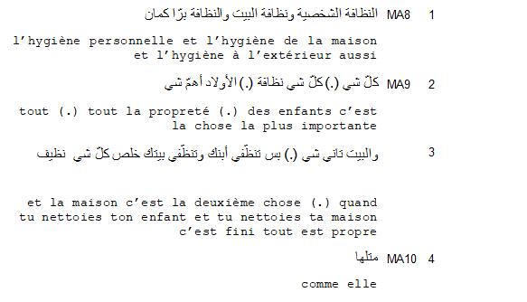 Extrait 3. 20190122_NaDafe1_20190122_29:52